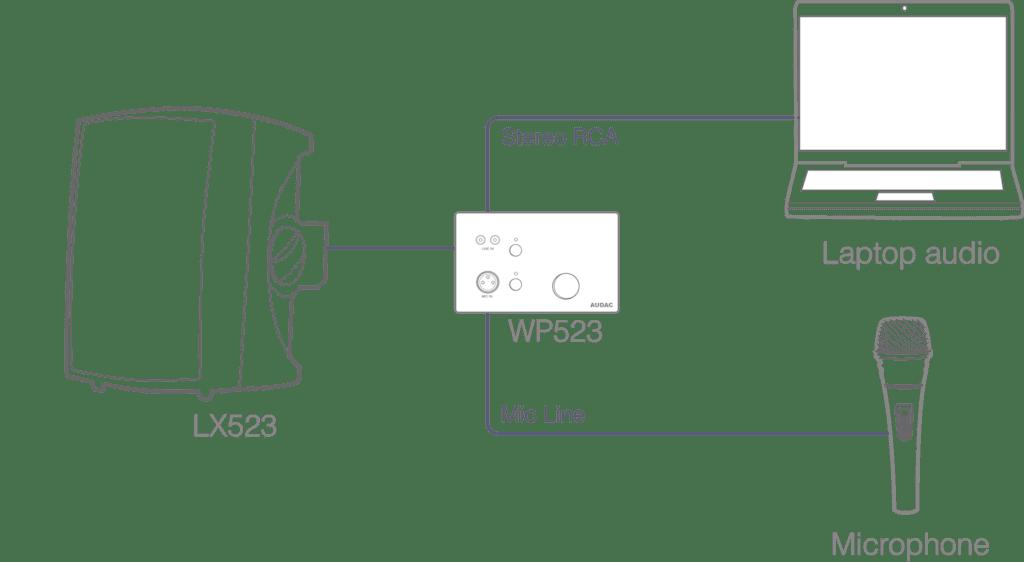 Example setups LX523 + WP523