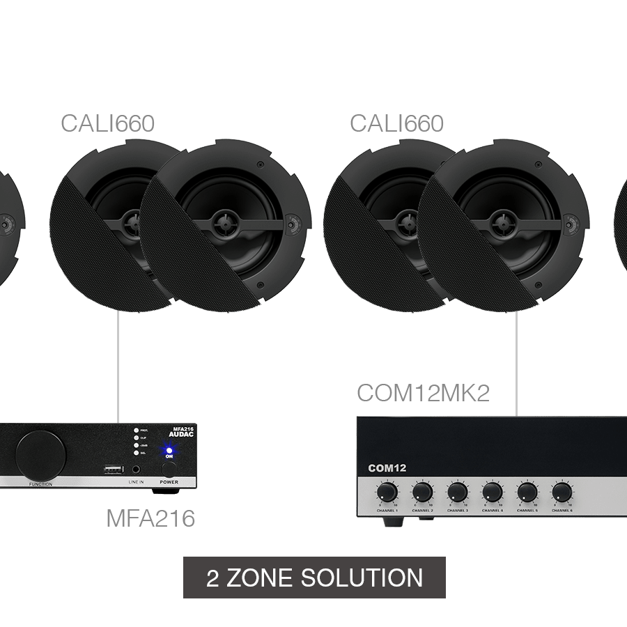 CENTO6.8 - MFA216 + 8 x CALI660 + COM12MK2