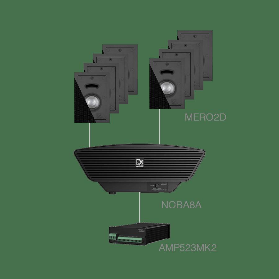 CERRA2.9+ - 8x MERO2D + NOBA8A + AMP523MK2