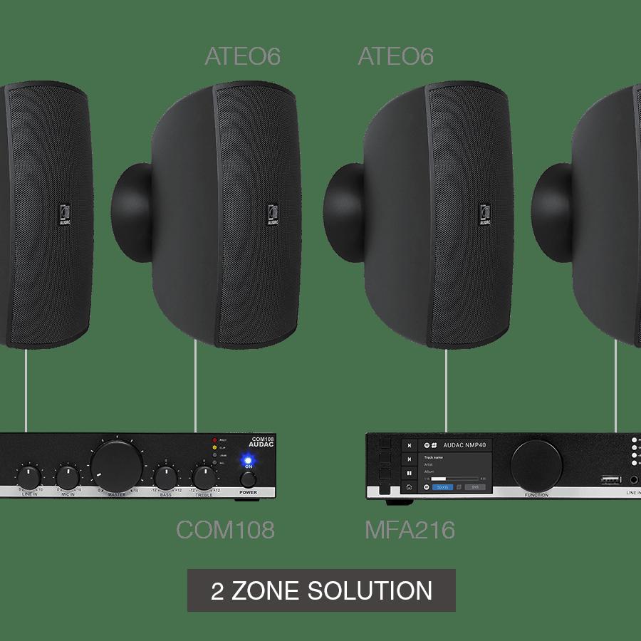 MENTO6.4Z - MFA216 + 4 x ATEO6 + COM108
