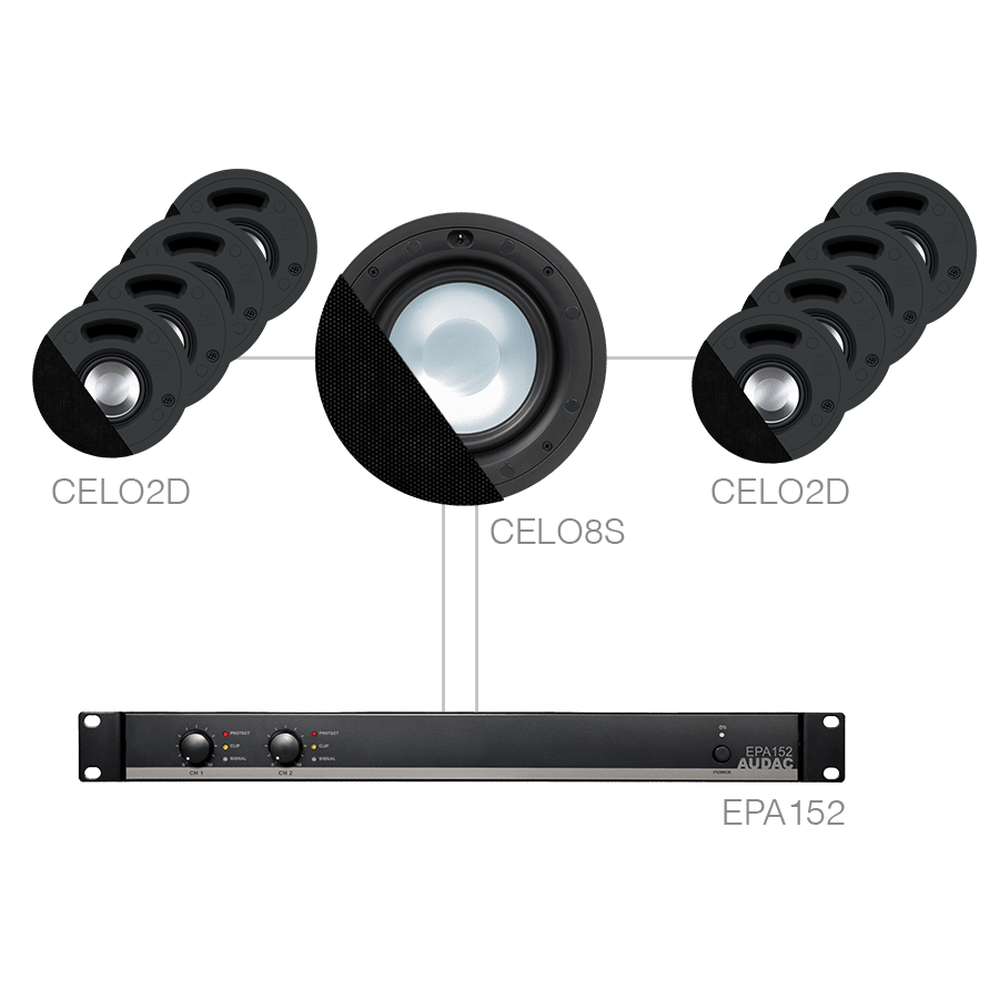 SENSO82.8S - 8 x CELO2D + CELO8S + EPA152