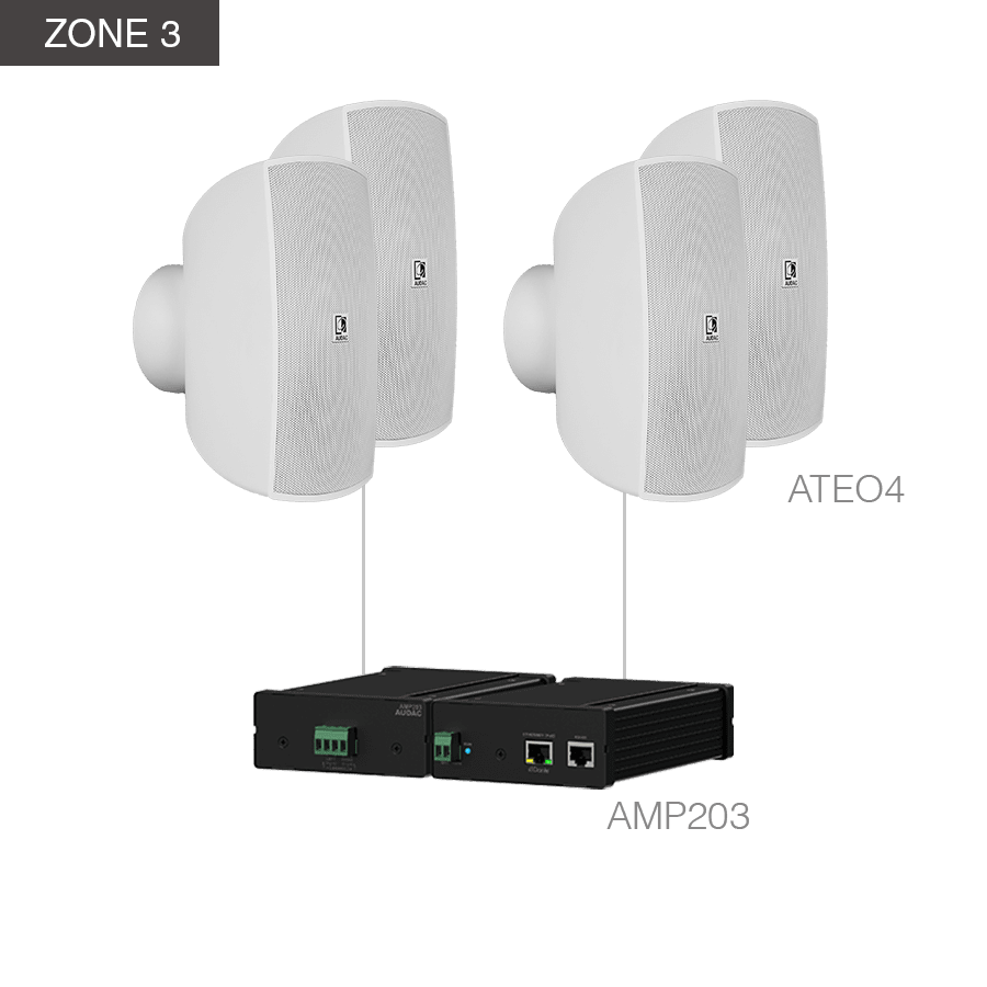 MENTO4.8 - MFA208 + ANI44XT + 8 x ATEO4 + 2 x AMP203