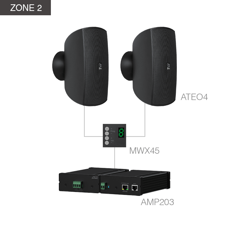 MENTO4.8W - MFA208 + ANI44XT + 8 x ATEO4 + 3 x MWX45 + 2 x AMP203