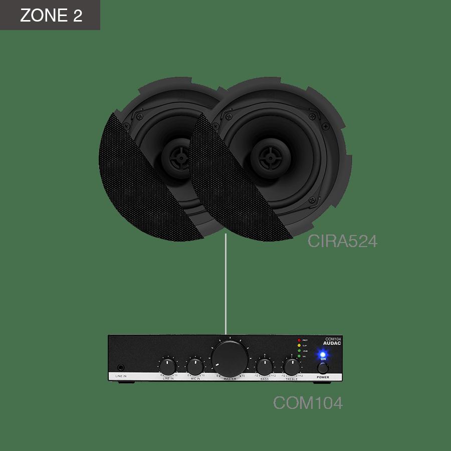 MENTO4.8Z - MFA216 + COM104 + 6 x ATEO4 + 2 x CIRA524
