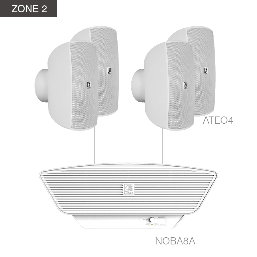 MENTO4.9 - MFA208 + 8 x ATEO4 + NOBA8A