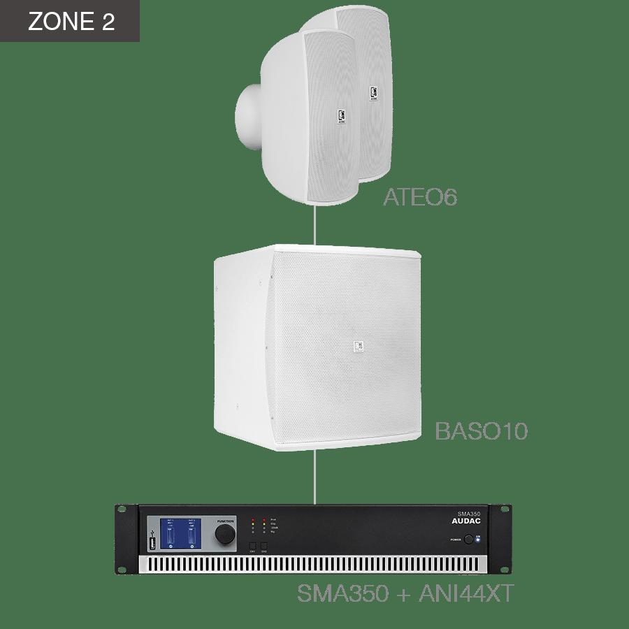 MENTO6.10 - MFA216 + 2 x ANI44XT + 8 x ATEO6 + NOBA8A + SMQ350 + BASO10