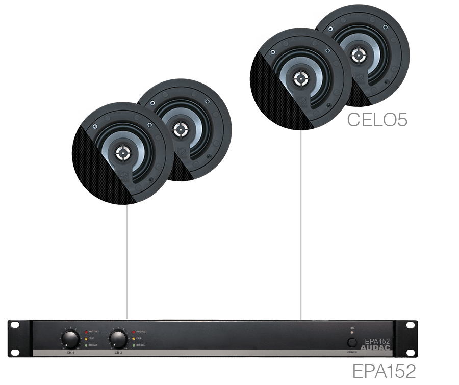 SENSO5.4E - 4 x CELO5 + EPA152