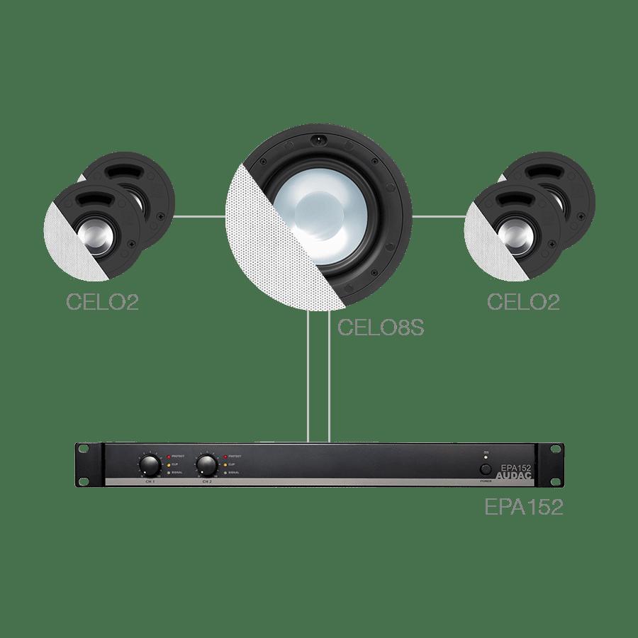 SENSO82.4S - 4 x CELO2 + CELO8S + EPA152