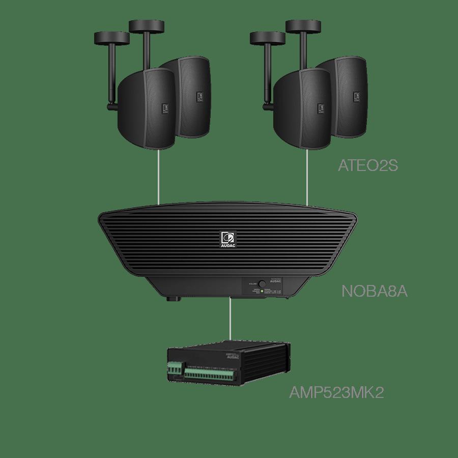 SONA2.5C+ - 4x ATEO2S + NOBA8A + AMP523MK2