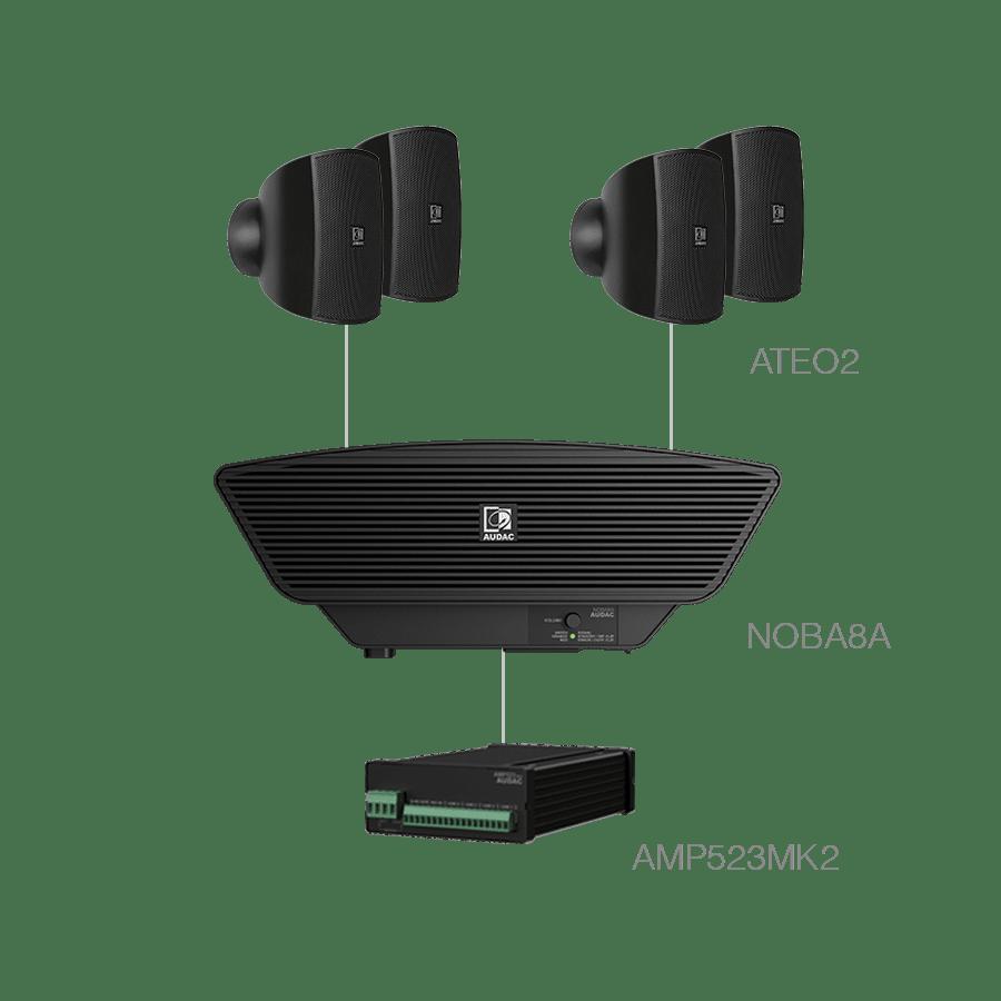 SONA2.5+ - 4x ATEO2 + NOBA8A + AMP523MK2