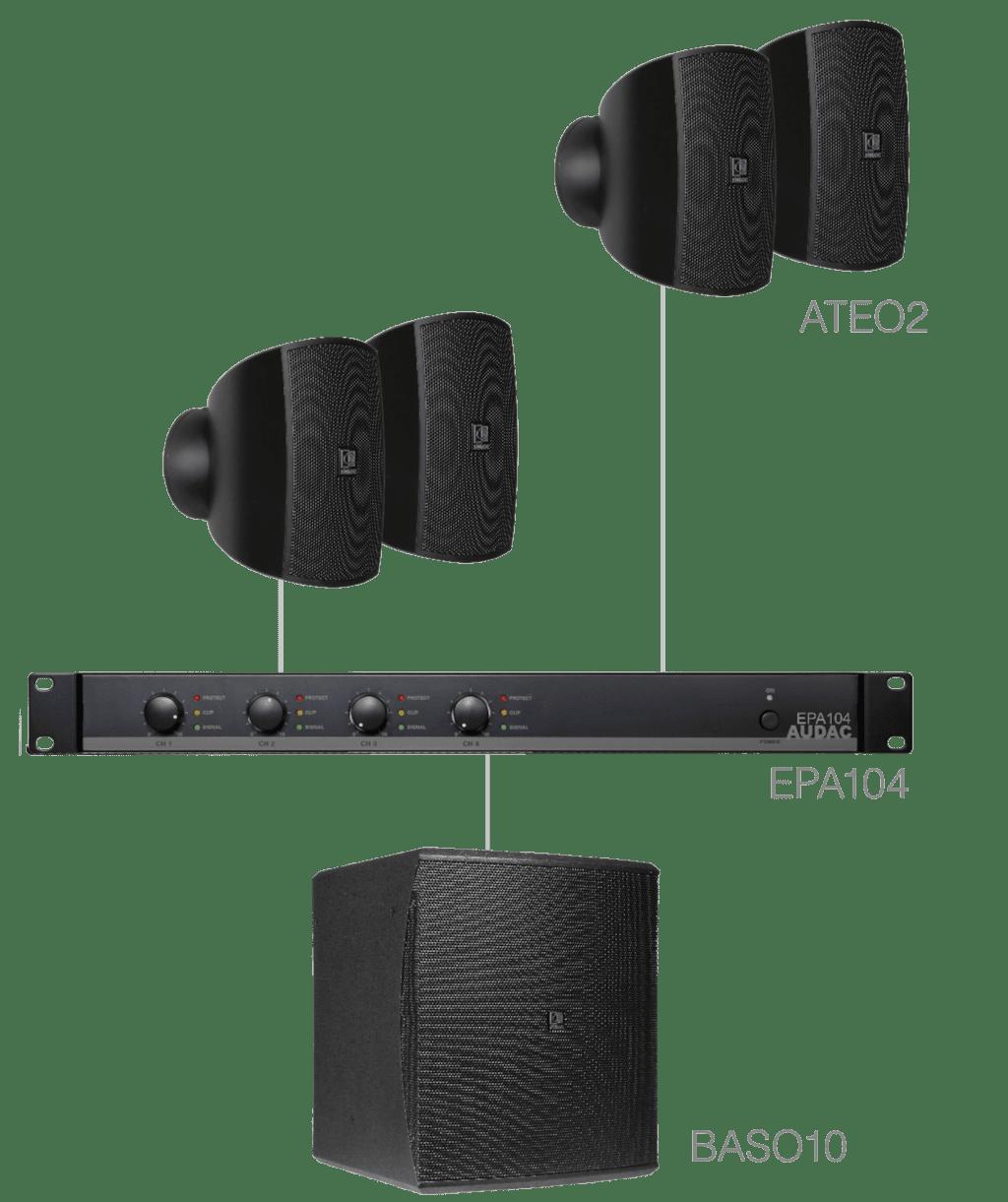 SUBLI2.5E - 4 x ATEO2 + BASO10 + EPA104