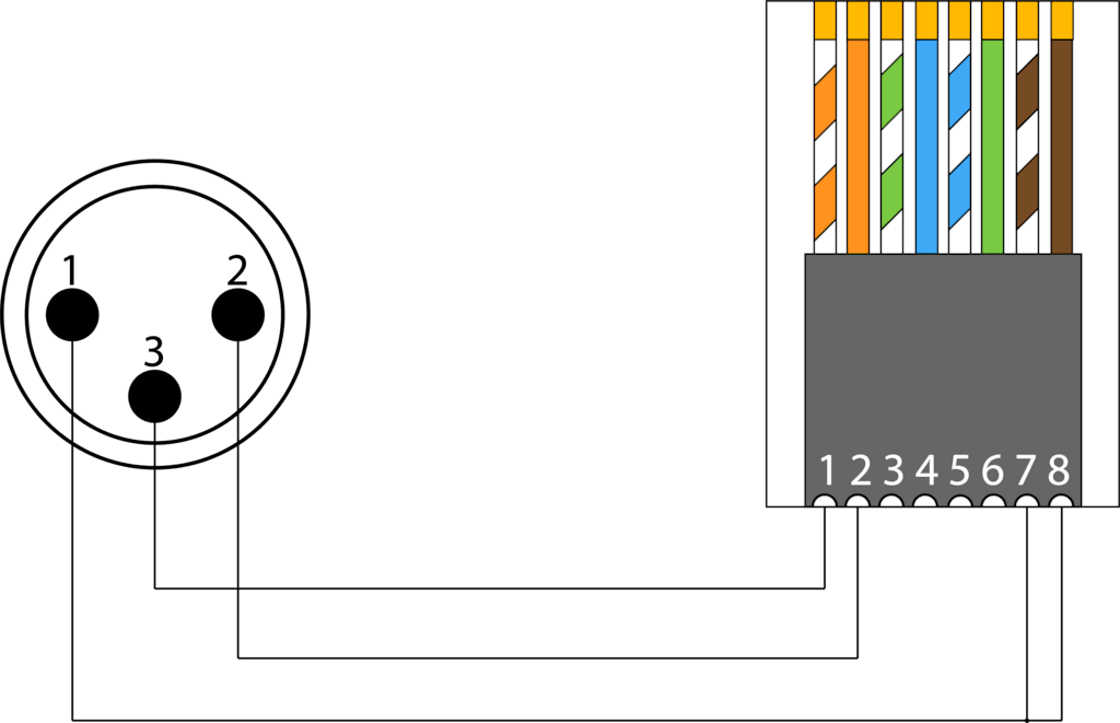 Wiring diagram BSP803M - Adapter - 3-pin XLR male to RJ45