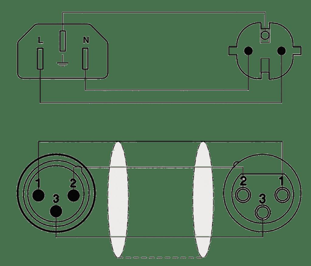 Wiring diagram CAB402 - Schuko power male & XLR female - euro power female & XLR male - 3 x 2.5 mm²