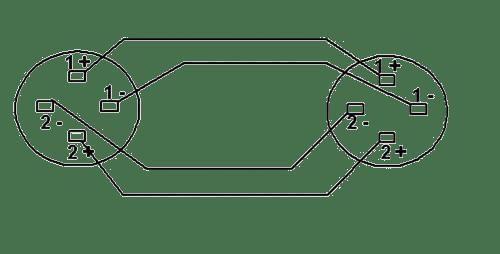 Wiring diagram PRA504 - loudspeaker cable - 4-pin speakON - HighFlex™