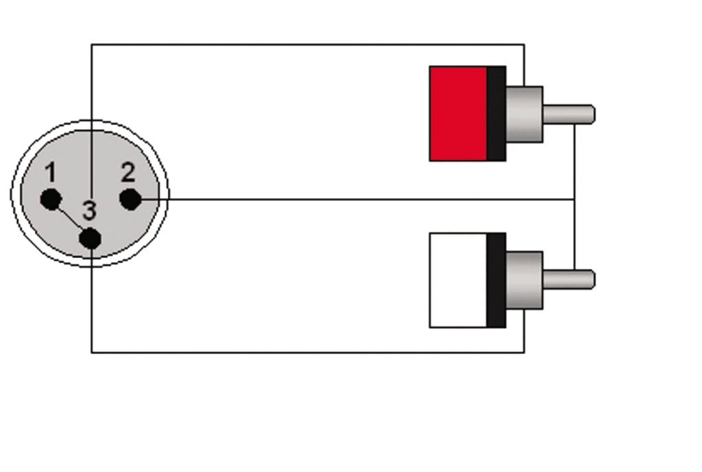 Wiring diagram CAB703 - XLR male - 2 x RCA/Cinch male