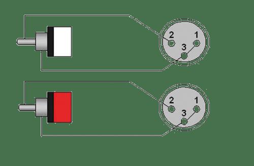 Wiring diagram CAB705 - 2 x XLR female - 2 x RCA/Cinch male