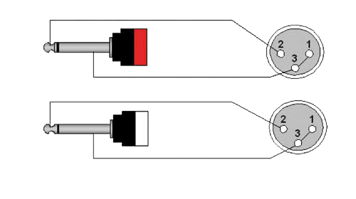 Wiring diagram CAB707 - 2 x XLR female - 2 x 6.3 mm Jack male mono