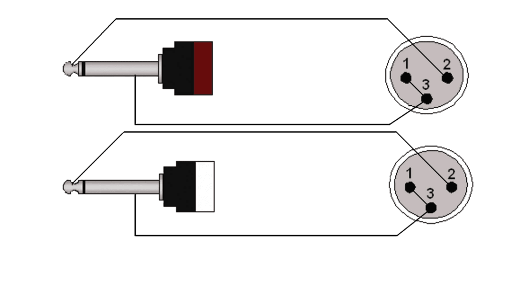 "CAB708 - 2 x XLR male - 2 x 6.3 mm Jack male mono on mono jack circuit, mono jack connector, 1 4"" mono input jack polarity diagram, stereo jack diagram, mono plug wiring, mono with set screw jack, audio jack diagram, trs mono mic input diagram, plug in electric guitar diagram,"