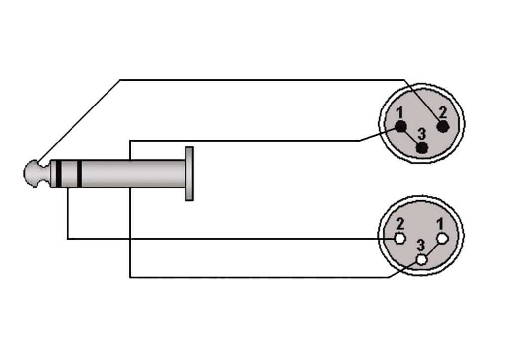 cab709 6 3 mm jack male stereo xlr male & xlr female xlr speaker wiring wiring diagram cab709 6 3 mm jack male stereo xlr male & xlr female