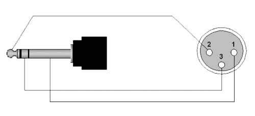 Wiring diagram CAB723 - XLR female - 6.3 mm Jack male stereo