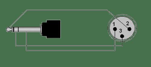 Wiring diagram PRA724 - XLR male - Jack male stereo - UltraFlex™