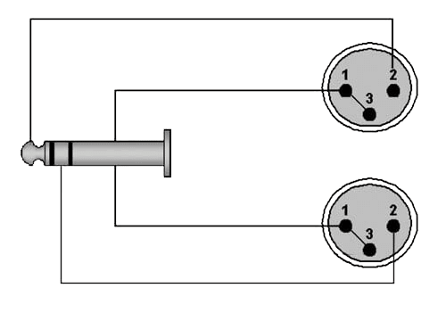 Wiring diagram CAB733 - 6.3 mm Jack male stereo - 2 x XLR male