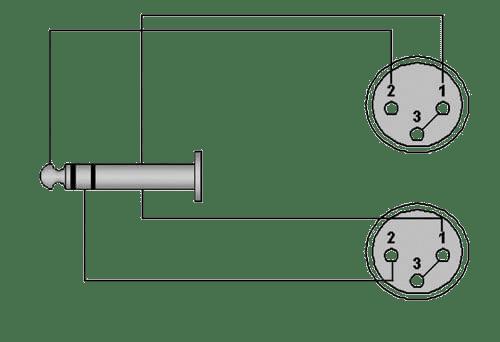Wiring diagram CAB734 - 6.3 mm Jack male stereo - 2 x XLR female