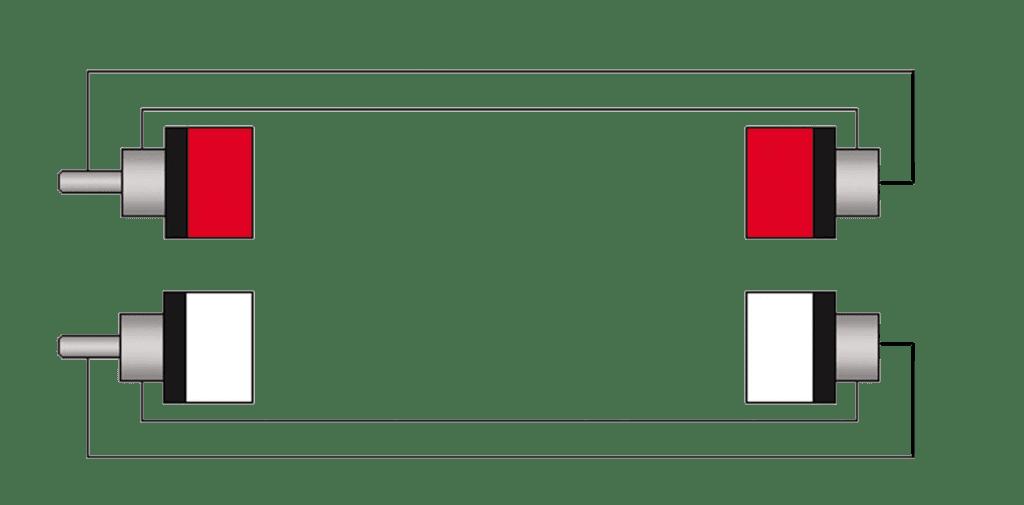 Wiring diagram CAB850 - 2 x RCA/Cinch female - 2 x RCA/Cinch male