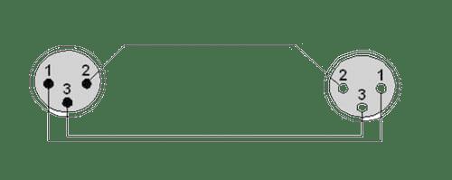 cab901 xlr male xlr female rh procab be Balanced XLR Wiring-Diagram XLR Cable Wiring Diagram