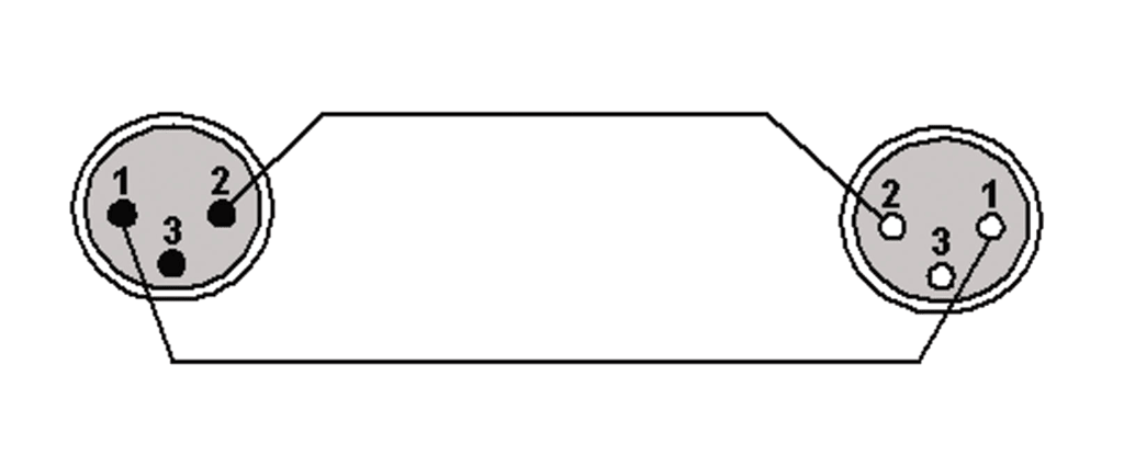 Wiring diagram CLA595 - Loudspeaker cable - XLR male - XLR female