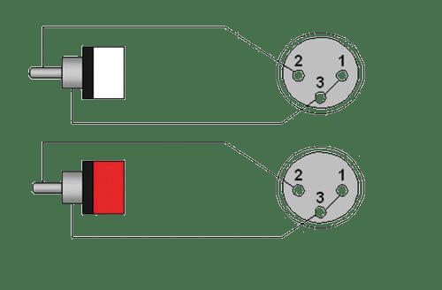ref705 2 x xlr female 2 x rca cinch male balanced xlr cable diagram wiring diagram ref705 2 x xlr female 2 x rca cinch male