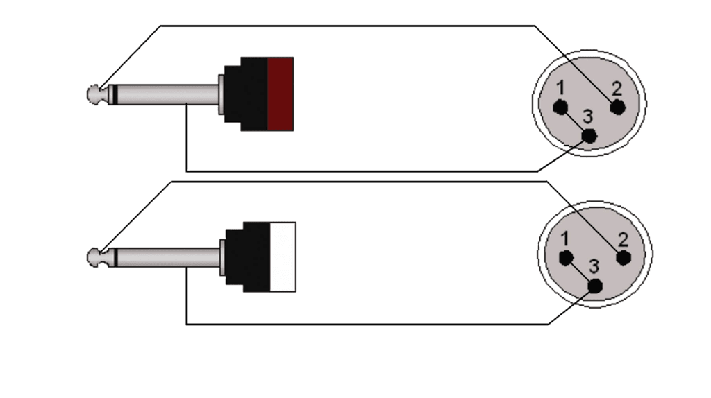 Wiring diagram CLA708 - 2 x XLR male - 2 x 6.3 mm Jack male mono