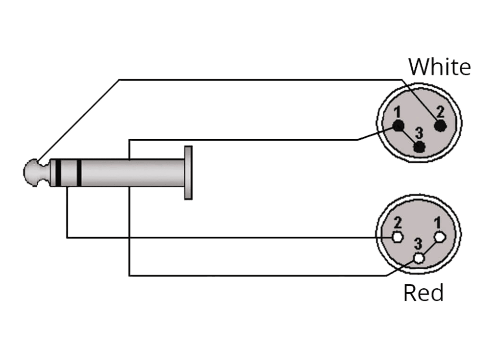 Wiring diagram CLA709 - 6.3 mm Jack male stereo - XLR male & XLR female