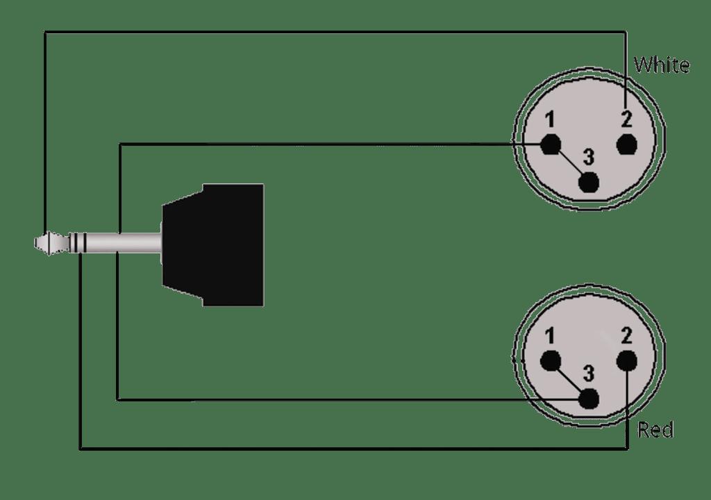 cla712 3 5 mm jack male stereo 2 x xlr male rh procab be Audio XLR Wiring-Diagram Balanced XLR Wiring-Diagram
