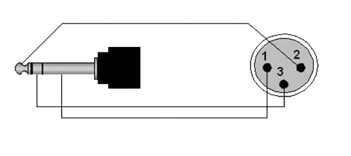 Wiring diagram CLA724 - XLR male - 6.3 mm Jack male stereo