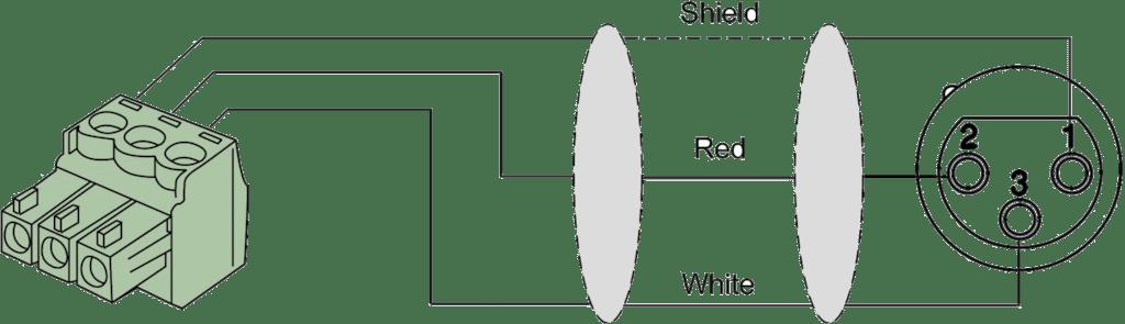 cla835 2 x xlr female 2 x terminal block 3p 3 81mm rh procab be