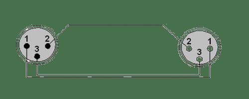 Wiring diagram CLA903 - XLR male - XLR angled female