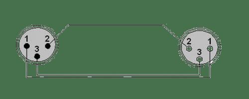 CLA904 - XLR angled male - XLR angled on