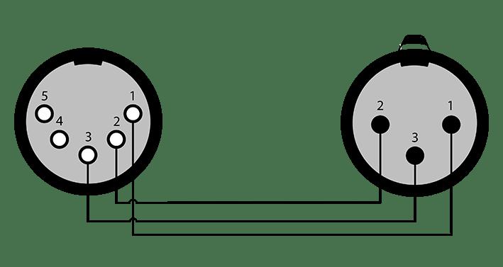 plp150 dmx adapter 3 pin xlr male 5 pin xlr female rh procab be dmx 5 pin wiring diagram 5 pin dmx wiring color code