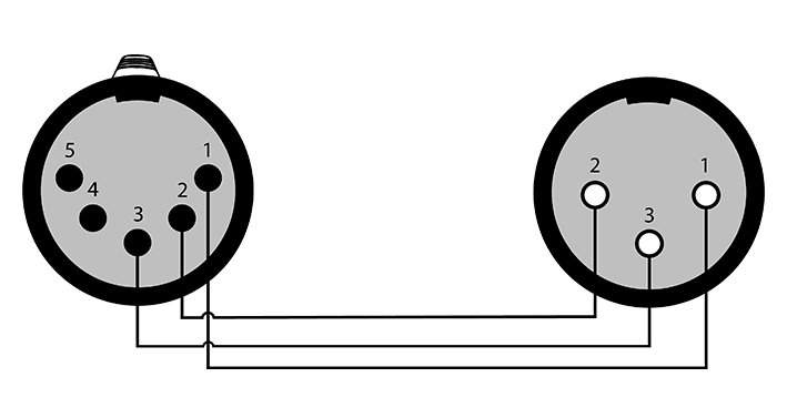 Wiring diagram PLP155 - DMX adapter - 5-pin XLR male - 3-pin XLR female - HighFlex™