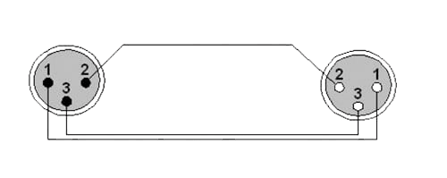 Wiring diagram PRA901 - XLR male - XLR female - UltraFlex™