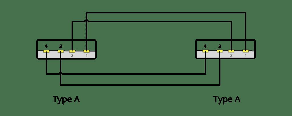 Wiring diagram CLD600 - USB A - USB A