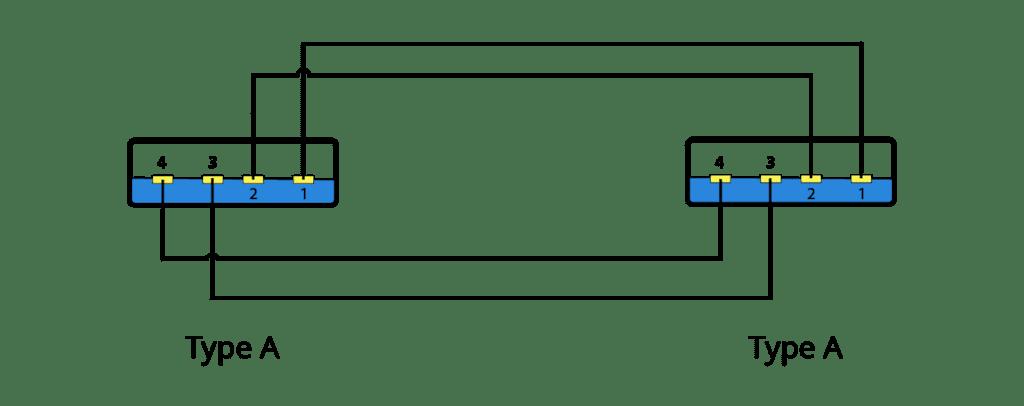 Wiring diagram CLD605 - USB A - USB A - USB 3.0