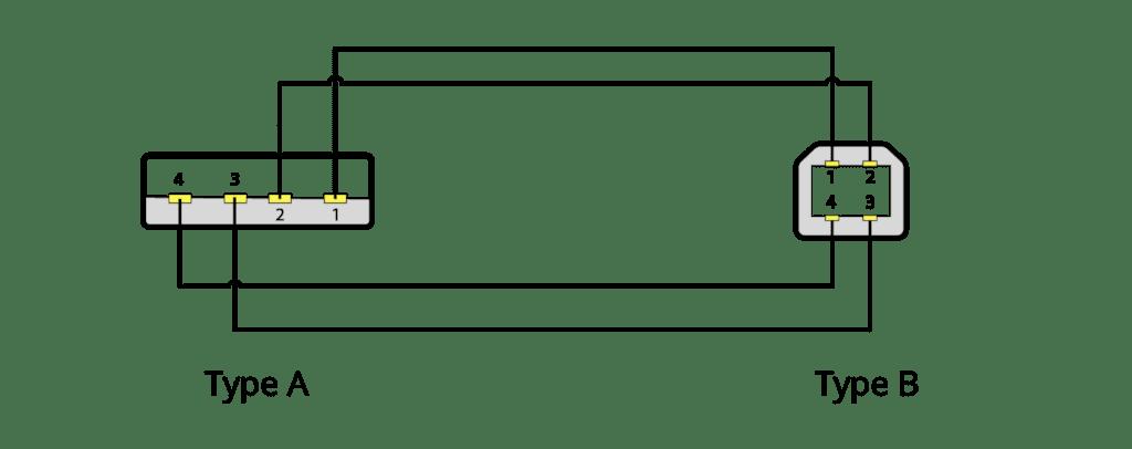 Wiring diagram CLD610 - USB A - USB B