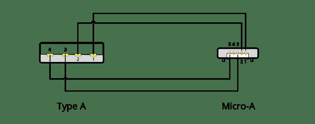 Wiring diagram CLD612 - USB A - USB micro A