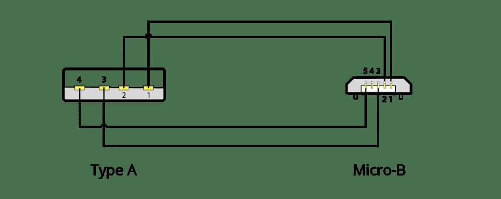 Wiring diagram CLD614 - USB A - USB micro B