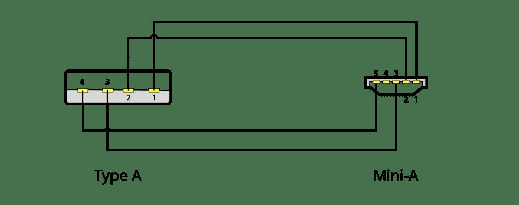 cxu620 usb a usb mini a rh procab be mini usb power wiring diagram garmin mini usb wiring diagram